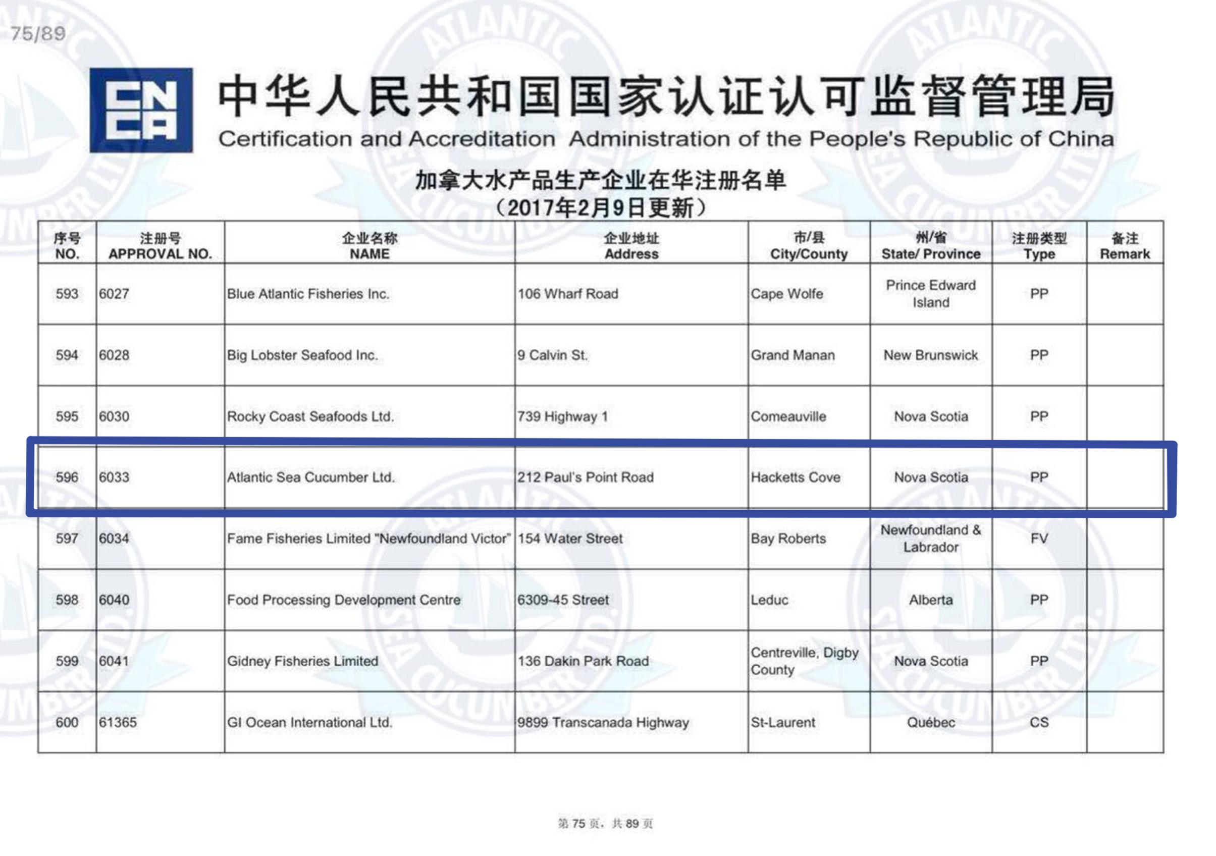 Certificate of PRC